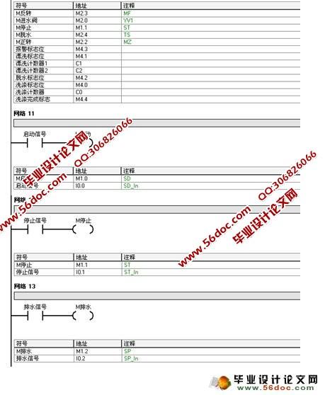 全自动洗衣机控制系统设计(plc)