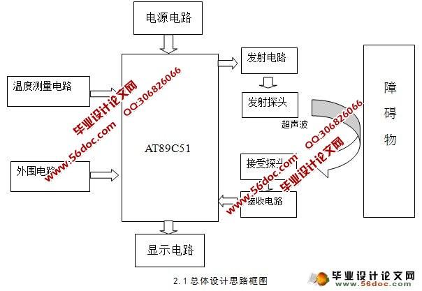 c51超声波测距仪电路图
