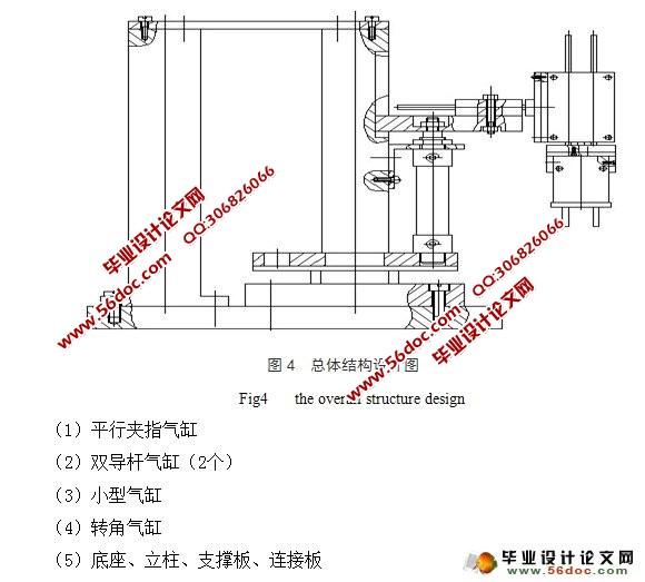 设计合理的气动控制回路,通过控制和调节各个气缸压缩空气的压力,流量图片
