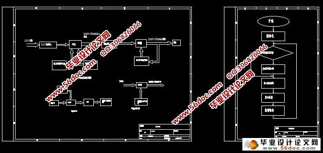 太阳能水泵dc-ac逆变系统设计(原理电路图,元件参数)