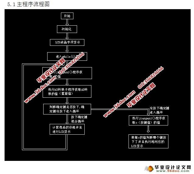 主页 电子毕业设计 单片机  超市自动收款机的设计与实现(含电路图
