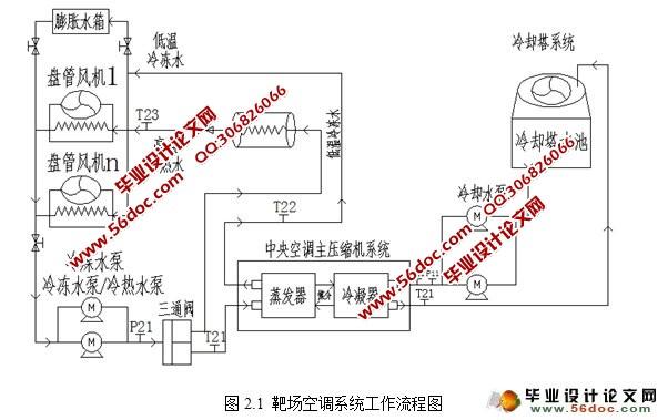 变频空调可以根据房间的温度调整外机的转速,不像定频空调,一直就一个