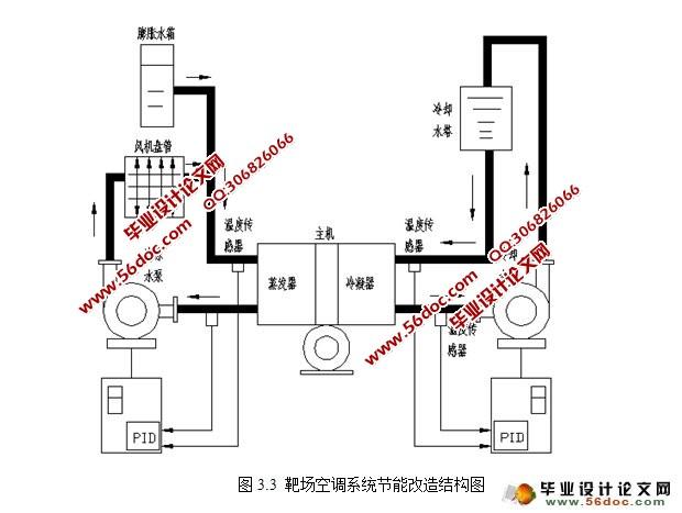 inverter变频器控制回路接线图