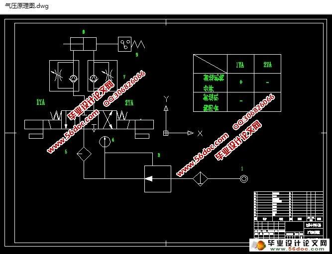 三边封盘式包装机(CAD,CAXA,PLC接线图,原理图,装配图)(任务书,开题报告,中期检查报告,外文翻译,毕业论文15000字,CAD图6张,CAXA图6张,PLC接线图,原理图,装配图) 本次设计的目标是能够使三边封盘式包装机实现自动包装物料。 机械部分:本机器主要机构有落料口,转盘,滚轮,剪切封边机构。 控制部分:由PLC进行控制。 题目的主要内容有: 1.