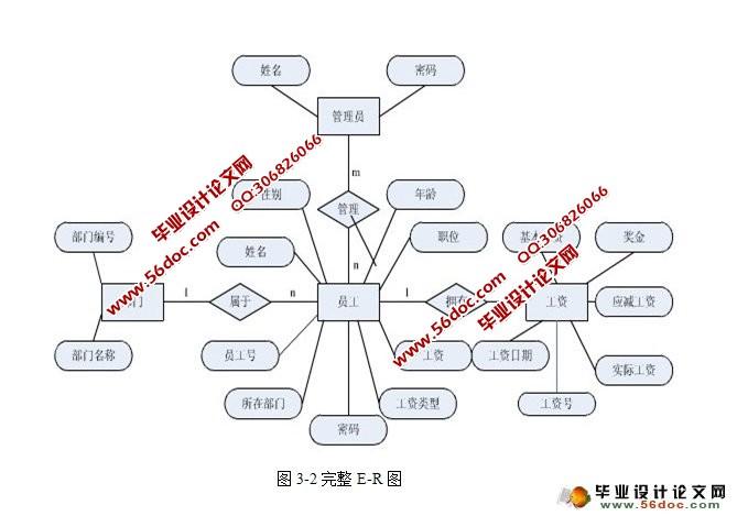 e-r图向关系模型的转换