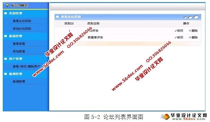 大学生校园论坛BBS设计与开发(JSP,SQLServer)(任务书,开题报告,中期检查表,文献综述,外文翻译,毕业论文20000字,程序代码,SQLServer数据库) 功能结构分析 根据需求分析,将大学生校园论坛系统分为分为两大模块:前台模块和后台模块。前台功能模块包括3部分:(1)登录模块:用户在前台可以注册、登录;(2)浏览模块:用户可以浏览主题帖列表、查看帖子;(3)发帖回帖模块:用户可以发帖、回帖、编辑自己发布的帖子。 后台模块都是与管理员相关的,也包括3部分:(1)论坛设置模块:管理员可以设