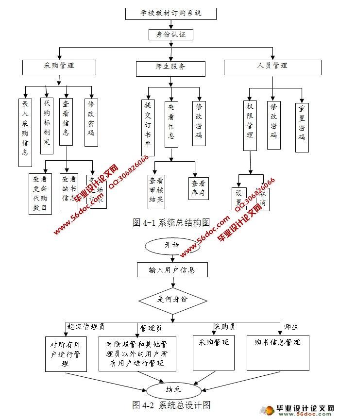 电路 电路图 电子 原理图 698_863 竖版 竖屏