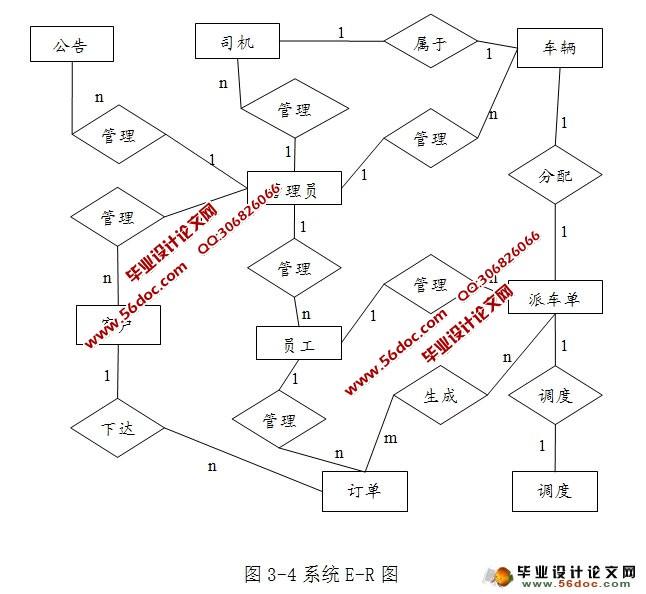 美化电路图
