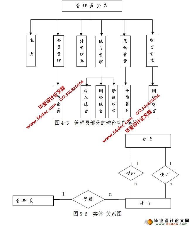 台球厅会员管理系统的设计(netbeans,myeclipse,mysql