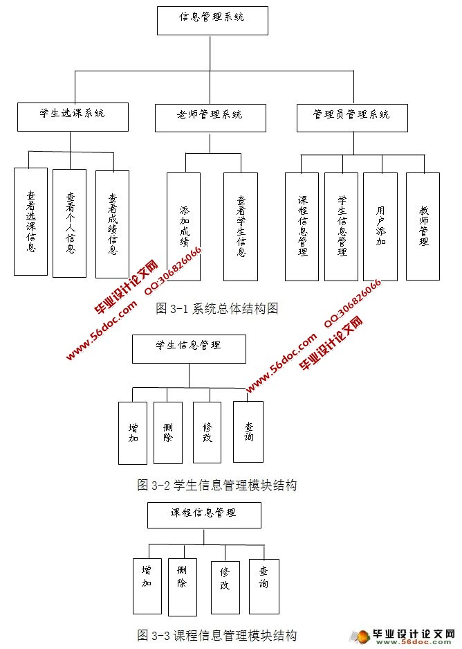 基于Servlet的学生信息管理系统设计与实现(MySQL)(任务书,开题报告,中期检查表,文献综述,毕业论文18500字,程序代码,MySQL数据库) 本系统选用Eclipse作为集成开发环境,使用JAVA作为开发语言。对学生信息管理系统进行了需求分析,从主要功能、框架结构、设计模式、开发平台等多个方面完成了学生信息管理系统的总体设计。重点介绍了系统中系统管理,学生管理,课程管理,成绩管理,信息查询等模块的详细设计和技术实现;系统实现了学生信息,班级信息,课程信息,成绩信息的添加、修改、删除、查询等功能