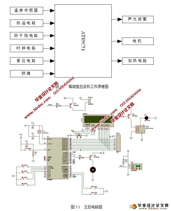 智能豆浆机控制系统设计