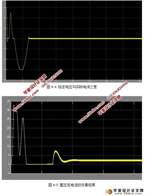 构成buck开关变换,整个电源由滤波电路