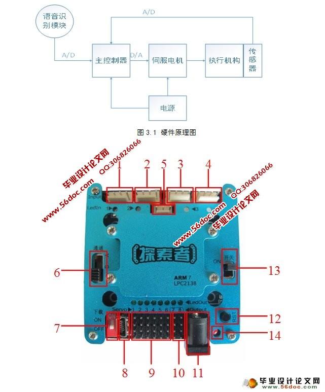 全地形移动机器人控制系统设计(附电路图,原理图,程序