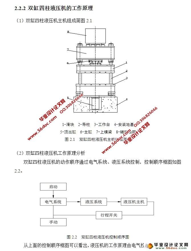双缸四柱液压机的液压系统设计和plc控制(含cad图)