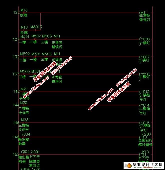 基于plc控制三层饭店送饭系统的设计(附梯形图,电气原理图)