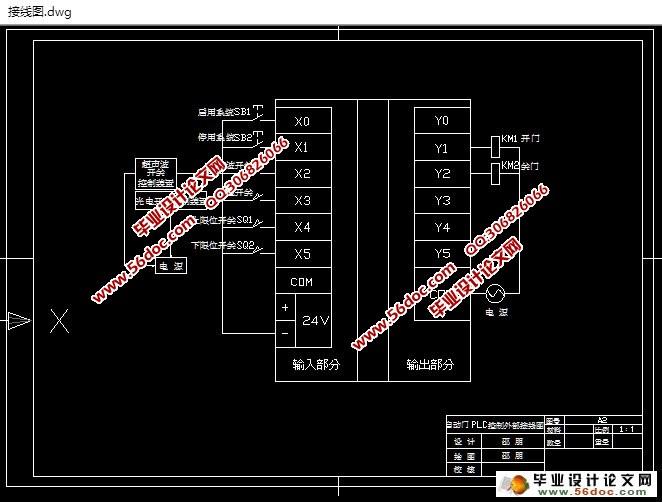 基于PLC的自动门控制系统设计 附接线图,梯形图