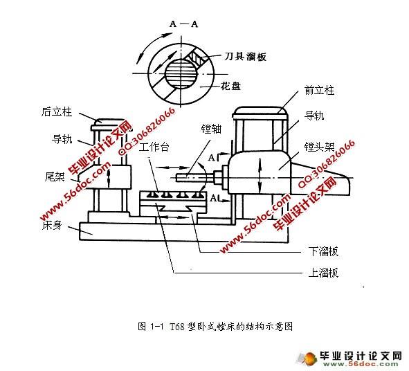 T68 Plc