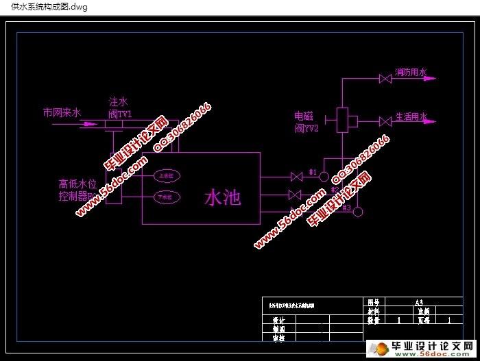 自动手动压力变频器接线图