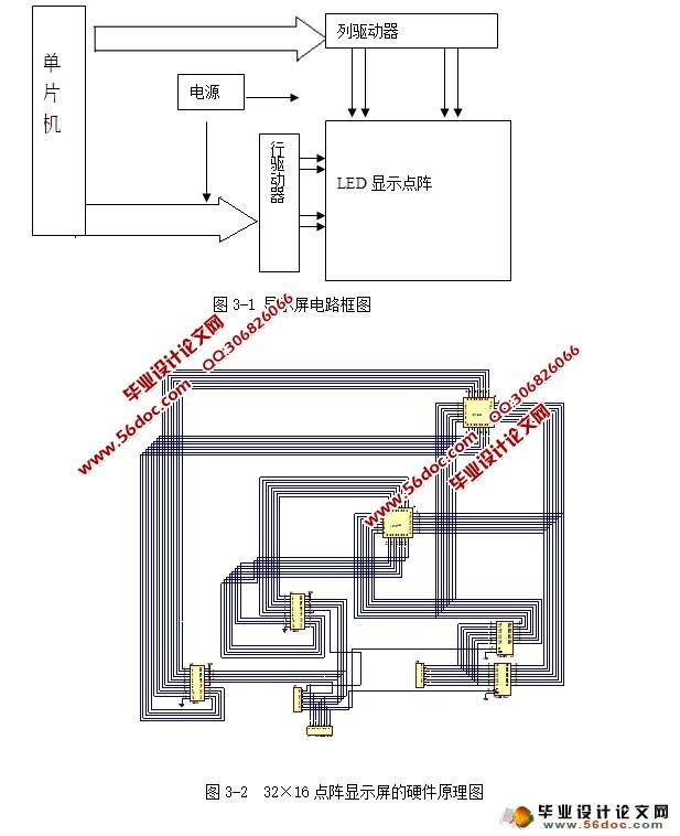单片机控制led点阵显示器的设计(附程序,原理图,pcb图
