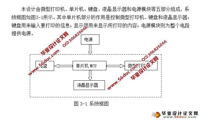 微型打印机控制电路的设计(附程序,电路图)