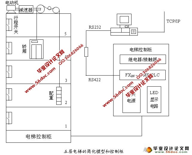 plc在电梯控制中的应用(三菱fx2n)