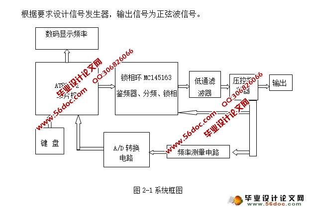 主页 电子毕业设计 单片机  pll电路的研究及在信号产生中的应用(附