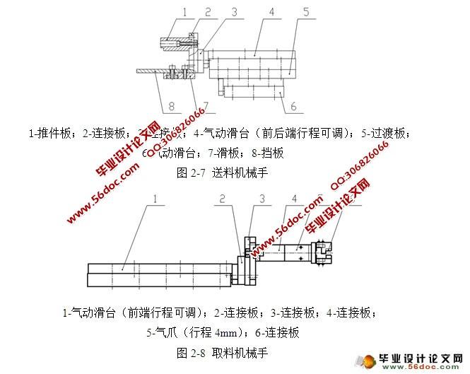 轴瓦定位唇专用铣床夹具设计(含cad零件装配图)(论文设计说明书17000