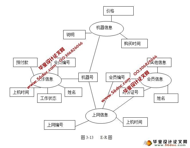 电路 电路图 电子 设计 素材 原理图 664_517