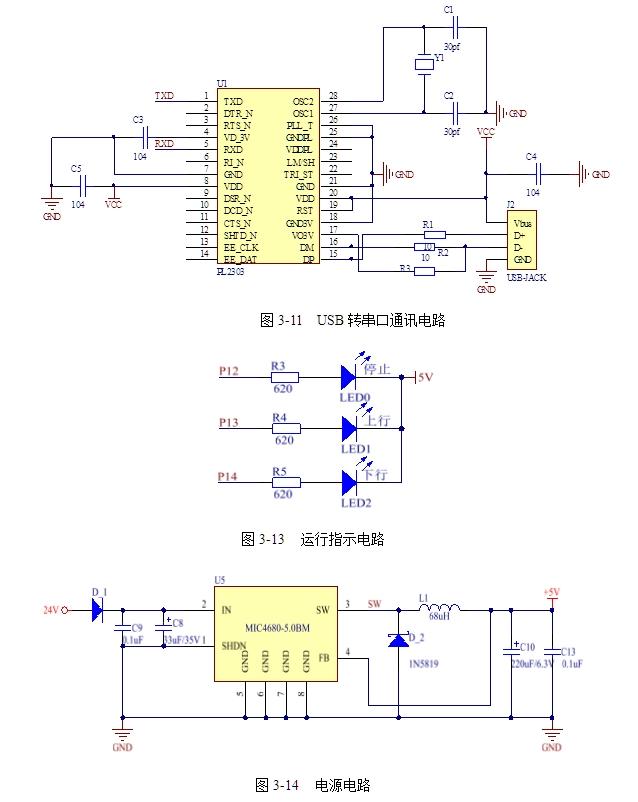 电梯监控系统的设计与实现(含电路,Proteus仿真程序)(精品)(任务书,开题报告,论文22000字,Proteus仿真程序) 摘 要 随着社会城市化步伐的加快,高层建筑如雨后春笋般出现,电梯也应运而生并得到了快速的发展。为了使电梯安全平稳工作,需要安装一定的控制装置,因此电梯运行监控技术得到了广泛应用。 电梯运行监控系统是一种智能监控设备,可以实现电梯运行中电机工作参数、电梯的载重量和梯内烟雾浓度的实时采集,并能将采集信息发送给监控中心。是电梯系统中重要的组成的组成部分。本文通过对电梯运行监控系统的结
