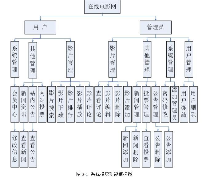 电路 电路图 电子 设计 素材 原理图 696_578