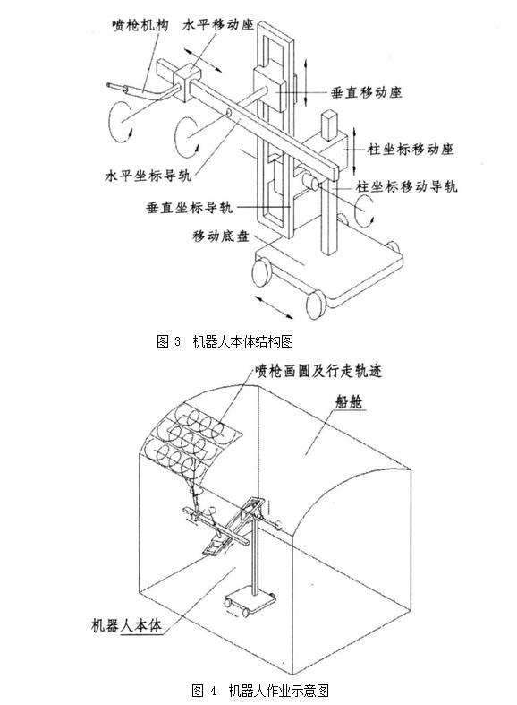 舰船表面喷漆机器人的结构设计(含cad零件装配图)