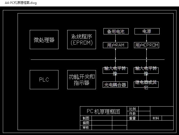 升降电梯驱动系统设计及控制电路设计(含cad图,电路图