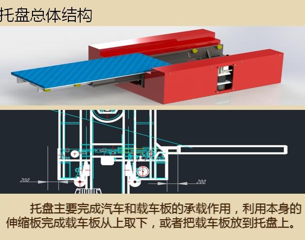 液压升降横移立体车库的设计(含cad零件装配图,ug三维
