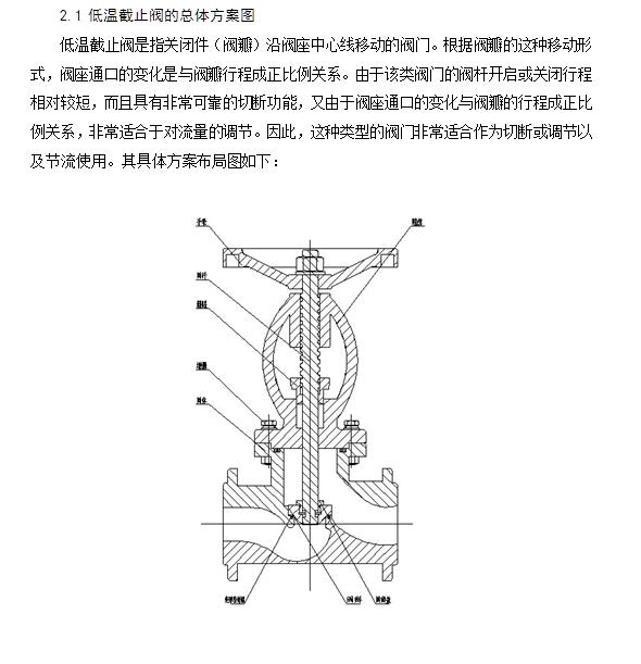 主页 机电毕业设计 机械  低温截止阀的设计(含cad零件装配图图片