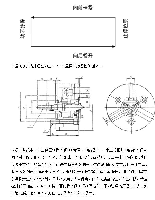 c9220液压车床的控制系统设计(含cad液压系统图)