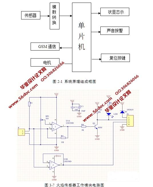厨房火灾远程报警系统主要运用单片机控制温度传感器,火焰传感器及