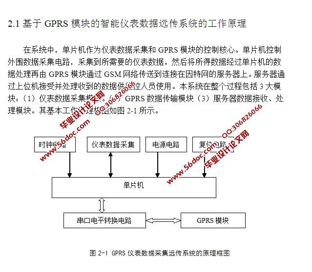 gprs(通用分组无线业务)是第二代移动通信系统向第三代移动通信系统