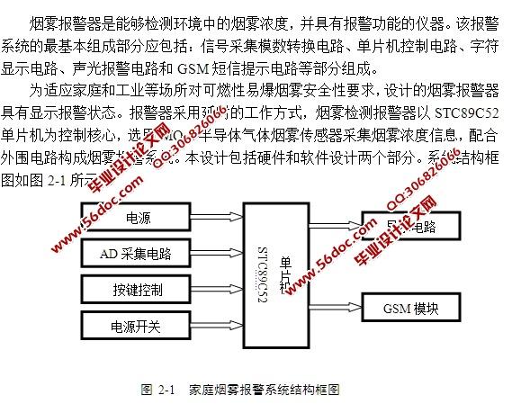 6 蜂鸣器电路    12   3.7 mq-2烟雾传感器模块    13   3.