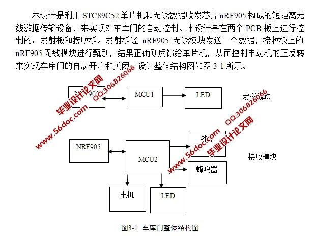 基于nrf905的车库门控制系统设计(含电路原理图,程序)