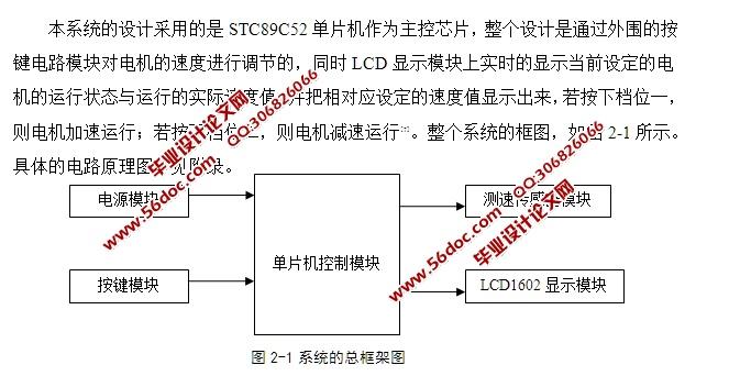 基于单片机的车载数字仪表的设计(含电路原理图,程序)