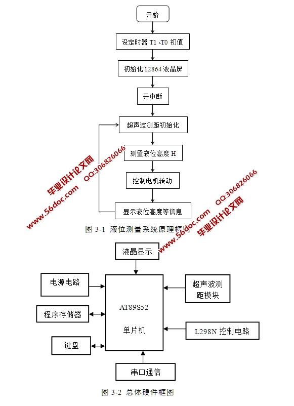 电路 电路图 电子 设计 素材 原理图 581_802 竖版 竖屏