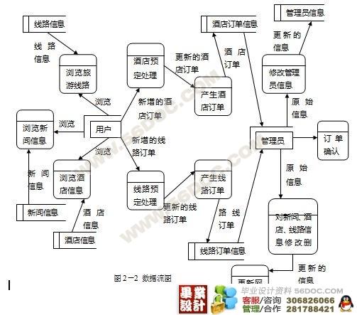 论文研究步骤流程图