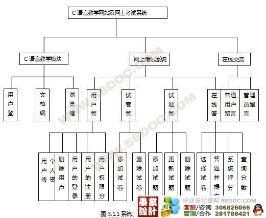 c语言教学网站及网上考试系统的设计与实现