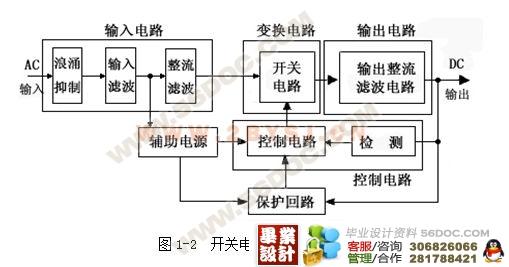 5 单片开关电源的发展 4 第二章 开关电源的电路原理与设计 6 2.