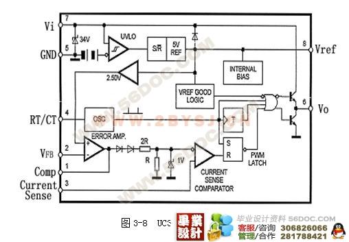 开关电源的电路拓扑结构6