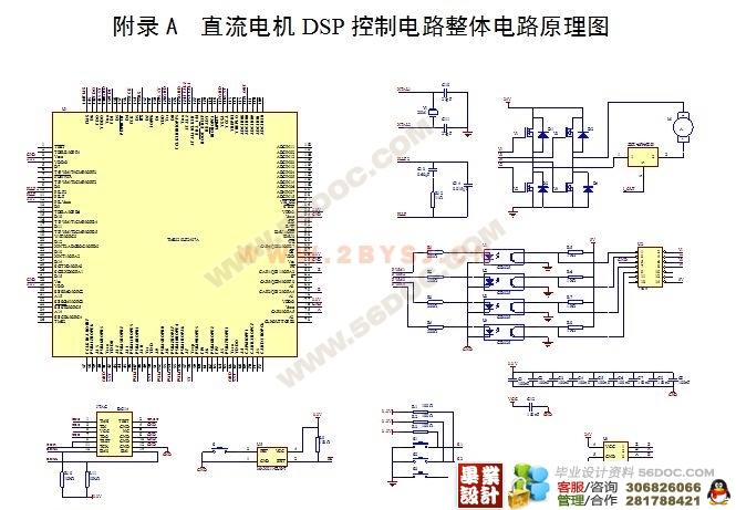 摘 要 本文详细介绍了基于DSP的直流电机的PWM控制系统。该系统选用TI公司的高性能、低价位的16 位定点 TMS320LF2407A 芯片作为主要部分,辅以键盘、电机驱动系统、光电隔离驱动系统、霍尔电流传感器、增量式光电编码器对直流电动机的速度和方向进行控制。 该系统先由键盘改变速度或者方向参数给予 DSP,DSP经过速度PI调节、电流PI调节输出PWM控制信号,经PWM引脚输出的控制信号通过H型单极可逆驱动电路对直流电动机进行控制,而霍尔电流传感器检测直流电动机的电流变化、增量式光电编码器检测直流电