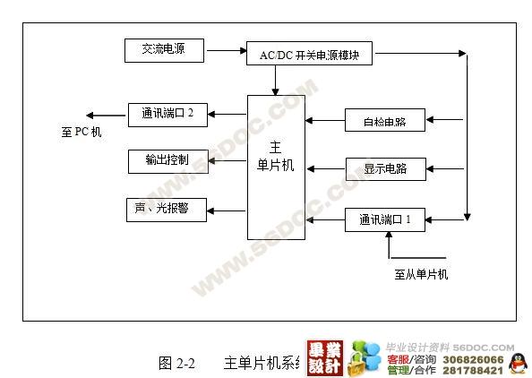 4 串口控制电路&nbsp