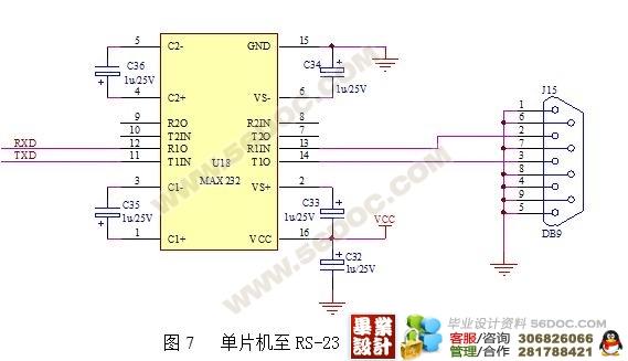 ds1820开辟了温度传感器