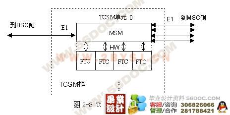 电路 电路图 电子 原理图 464_232