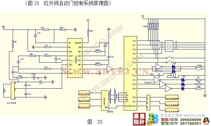 摘要:本设计主要应用AT89C52作为控制核心,LED点阵显示芯片、步进电机、压力传感器、电位器相结合的系统。充分发挥了单片机的性能。给出了实现单片机控制自动门系统方案的软硬件设计系统框图。 关键词: AT89C52;步进电机;红外传感器;LED点阵显示芯片 引言 自动门根据使用的场合及功能的不同可分为自动平移门、自动平开门、自动旋转门、自动圆弧门和自动折叠门等,其中平开门用的场合较少,旋转门由于昂贵而且非常庞大,一般只用于有需要的高档宾馆,自动平移门使用得最广泛,大家一般所说的自动门和感应门就是指自动平